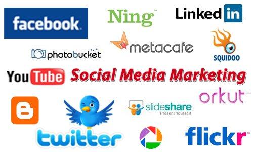 Pharma social media marketing jako strategia komunikacji?