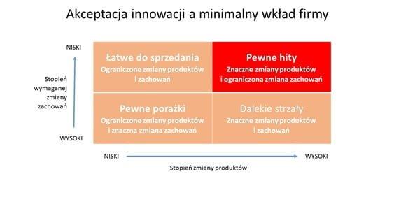 grafika_artykuł